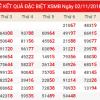 Phân tích dự đoán xổ số miền bắc ngày 04/11