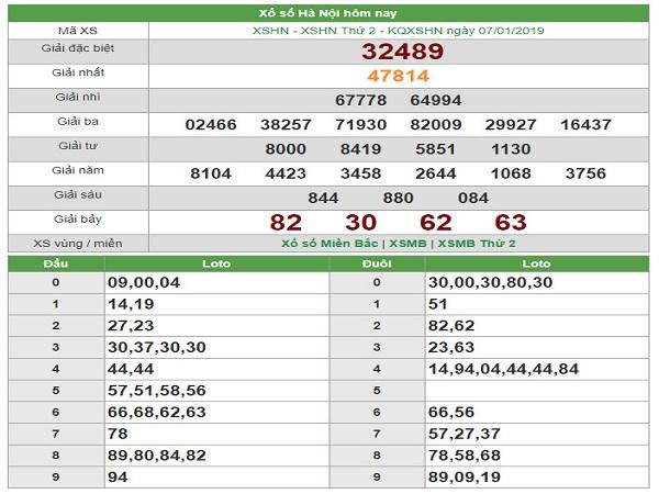 Phân tích soi lô dự đoán kết quả sxmb ngày 29/01