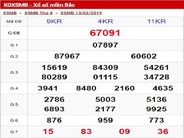 Dự đoán cầu lô kqxsmb ngày 15/02 siêu chuẩn siêu chính xác