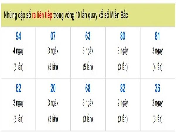 Nhận định kết quả xổ số miền bắc- xsmb thứ 7 ngày 30/03