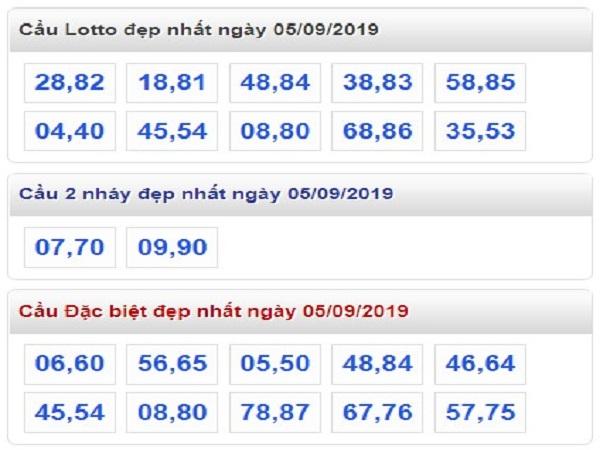 Phân tích KQXSMB ngày 05/09 từ các chuyên gia