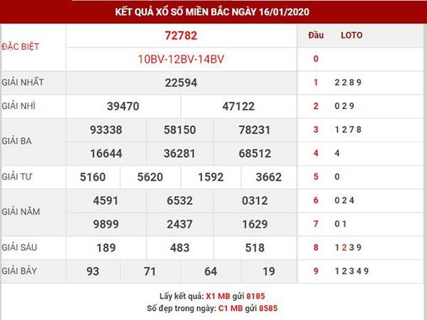 Dự đoán kết quả xs miền bắc thứ7 ngày 17-01-2020