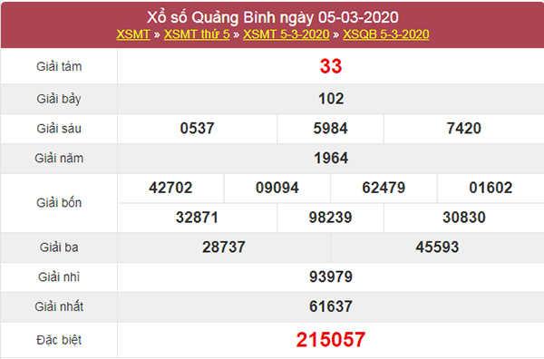 Phân tích KQXS Quảng Bình 12/3/2020 - Soi cầu XSQB thứ 5