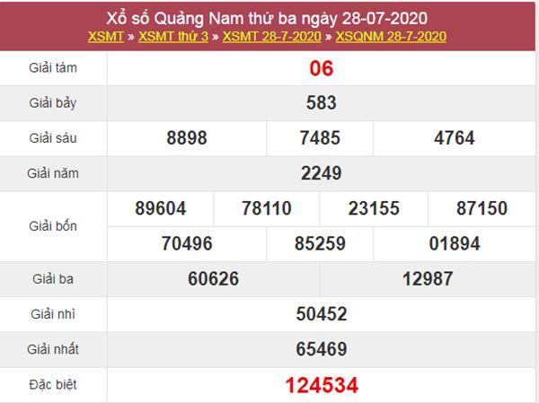 Soi cầu XSQNM 4/8/2020 chốt lô số đẹp Quảng Nam thứ 3