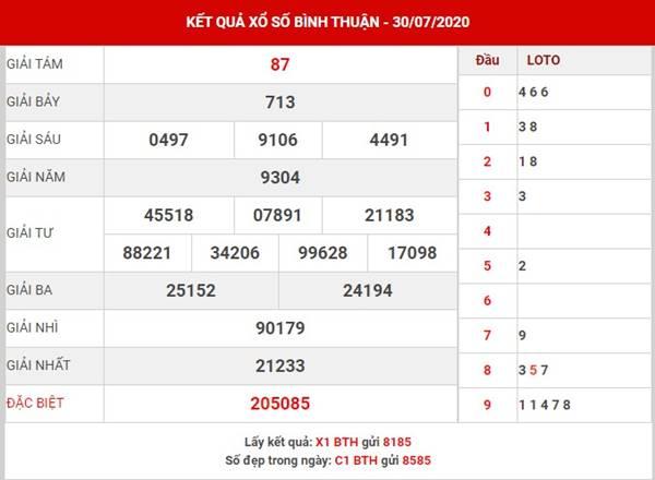 Dự đoán kết quả XS Bình Thuận thứ 5 ngày 6-8-2020