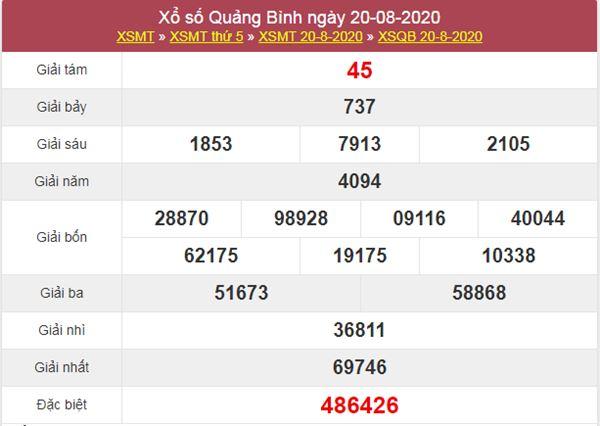 Thống kê XSQB 27/8/2020 chốt KQXS Quảng Bình thứ 5