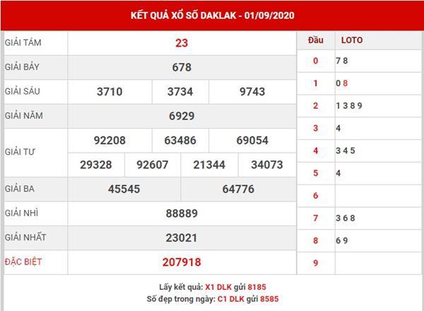 Dự đoán kết quả SX Daklak thứ 3 ngày 8-9-2020