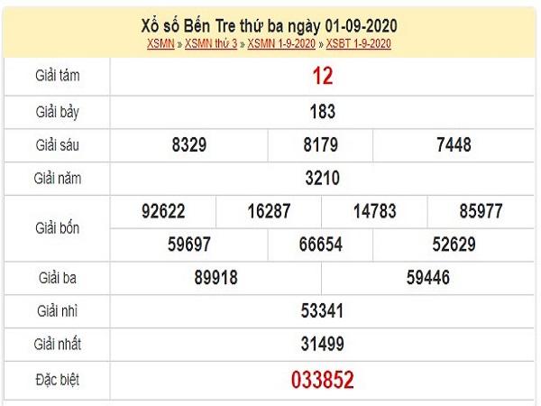 Dự đoán xổ số Bến Tre chính xác 08-09-2020