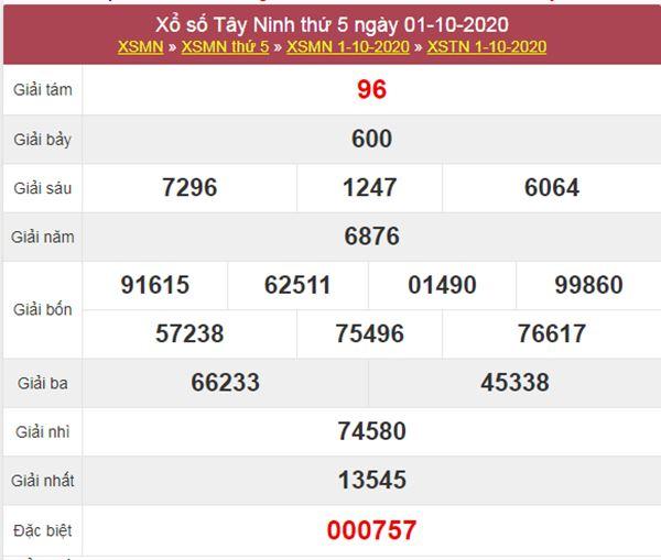Dự đoán XSTN 8/10/2020 chốt lô VIP Tây Ninh thứ 5