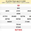 Nhận định KQXSBT ngày 08/10/2020- xổ số bình thuận chắc trúng