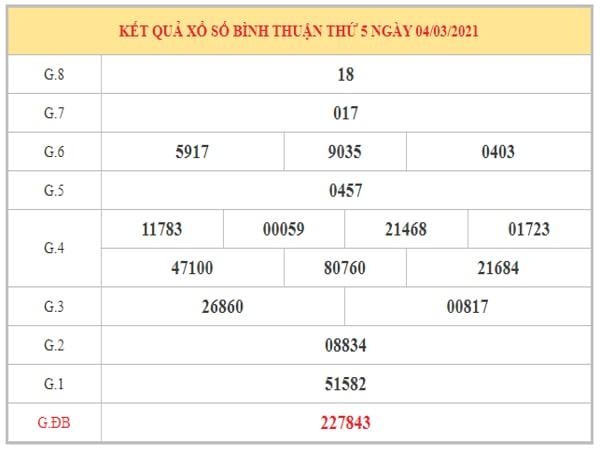 Soi cầu XSBT ngày 11/3/2021 dựa trên kết quả kỳ trước