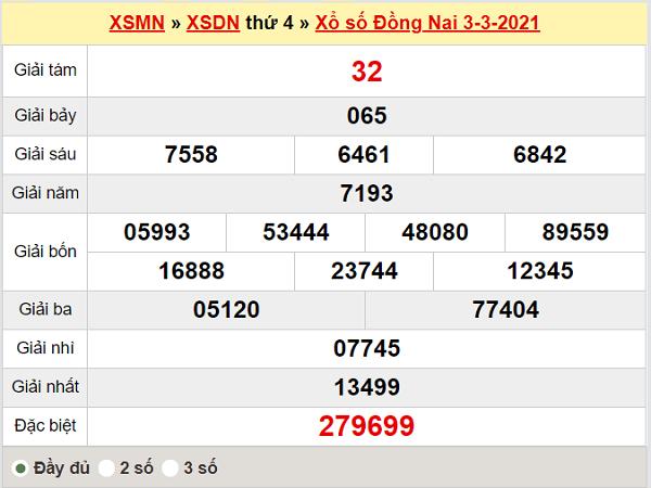 Thống kê XSDN 10/3/2021