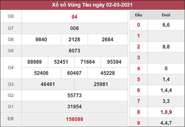 Thống kê XSVT 9/3/2021 tổng hợp những cặp lô số đẹp thứ 3