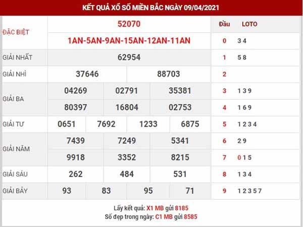 Soi cầu XSMB ngày 10/4/2021 - Soi cầu xổ số Nam Định thứ 7