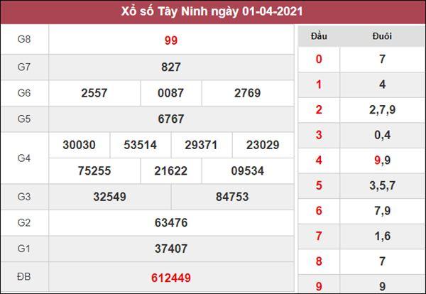 Dự đoán XSTN 8/4/2021 thứ 5 chốt bạch thủ lô Tây Ninh