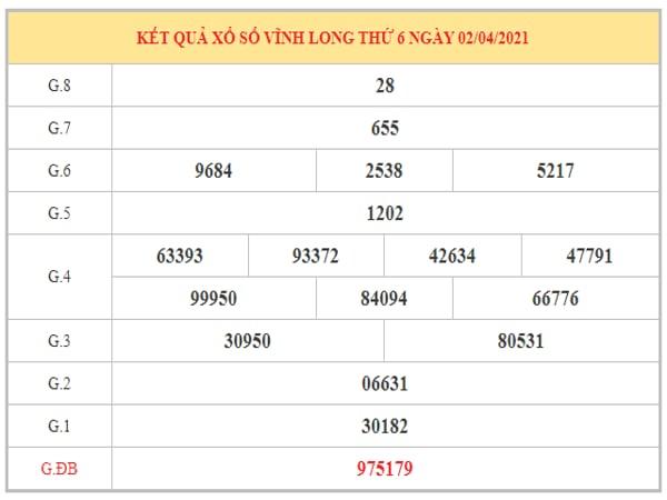 Thống kê KQXSVL ngày 9/4/2021 dựa trên kết quả kì trước