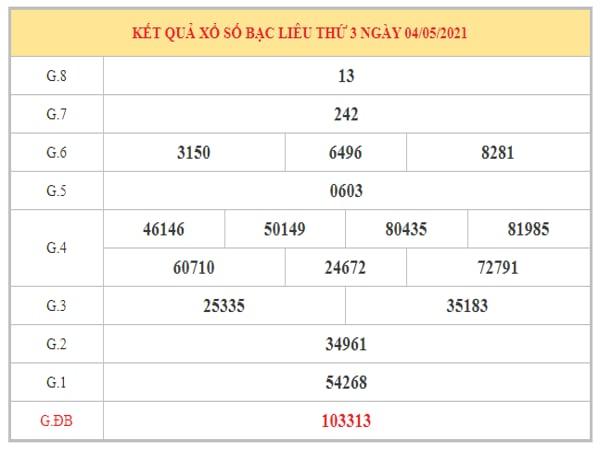 Dự đoán XSBL ngày 11/5/2021 dựa trên kết quả kì trước