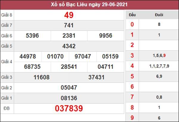 Soi cầu XSBL 6/7/2021 thứ 3 chốt số tỷ lệ trúng cao nhất