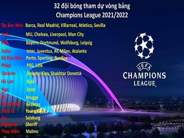 các đội được tham dự champion league