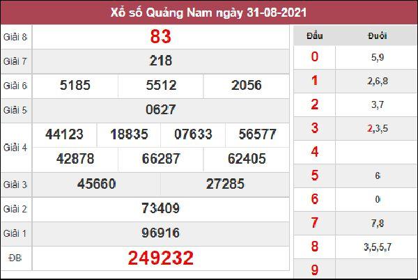 Soi cầu SXQNM 7/9/2021 thứ 3 xác suất lô về cao nhất